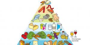 Estudio cambia la relación dietas bajas en grasa, altas en fibra